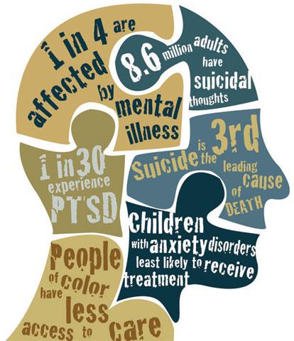 mentalna bolest 4