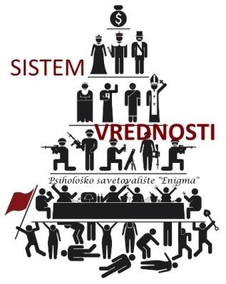 Sistem vrednosti