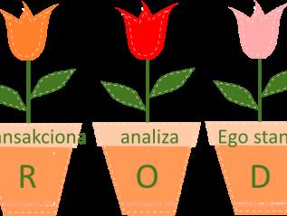 Ego stanja-Transakciona analiza