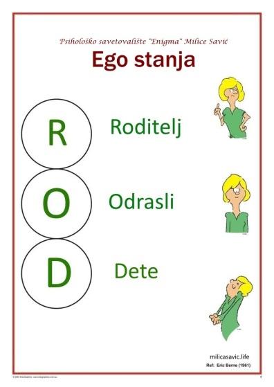 Ta-struk ego state - Copy