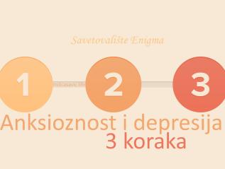 Prva 3 koraka-Anksioznost idepresija