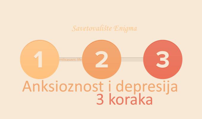 Anksioznost i depresija-3koraka