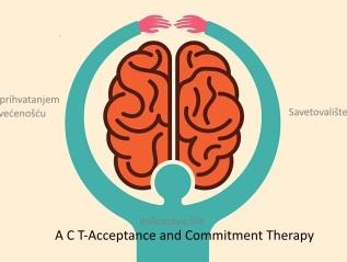 Terapija prihvatanjem i posvećenošću-ACT-Acceptance and CommitmentTherapy